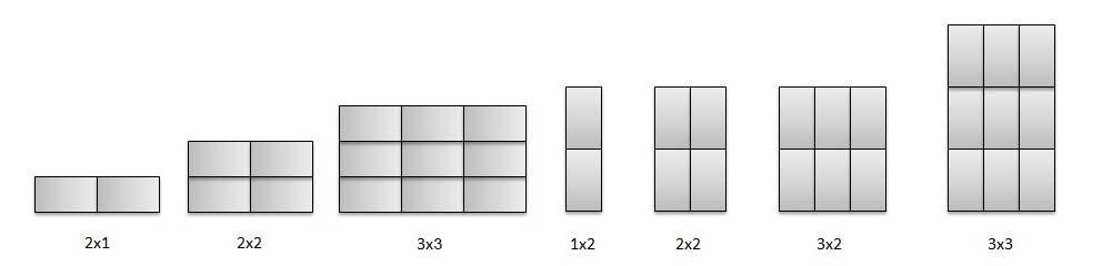 Näyttöseinä variaatiot